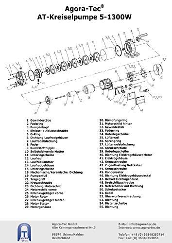 Agora-Tec AT-5-1300-3DW -