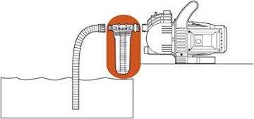 Gardena 1730-20 Pumpen-Vorfilter, Wasserdurchfluss bis 6.000 l/h -