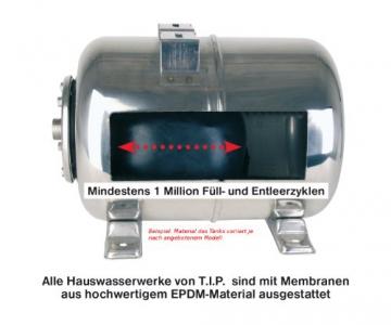 T.I.P. 31155  Hauswasserwerk HWW Inox 1300 Plus F Edelstahl mit Vorfilter - 3