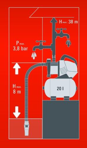 Einhell Hauswasserwerk GE-WW 5537 E (590 W, 3750 l/h, Max. Förderhöhe 38 m, 20 l Behälter, ECO Power: mehr Fördermenge, weniger Stromverbrauch) - 11