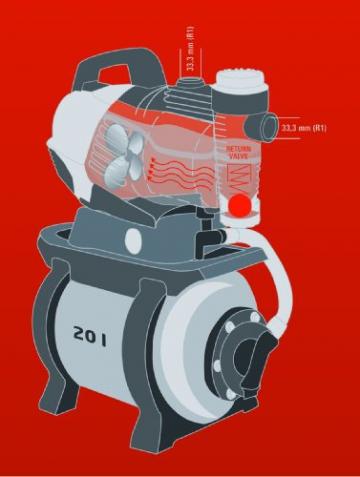 Einhell Hauswasserwerk GE-WW 5537 E (590 W, 3750 l/h, Max. Förderhöhe 38 m, 20 l Behälter, ECO Power: mehr Fördermenge, weniger Stromverbrauch) - 12
